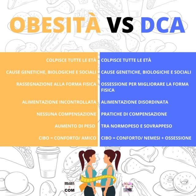Obesità-vs-DCA
