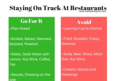 Staying On Track At Restaurants