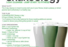 3 Day Cleanse: Jump Start With Shakeology