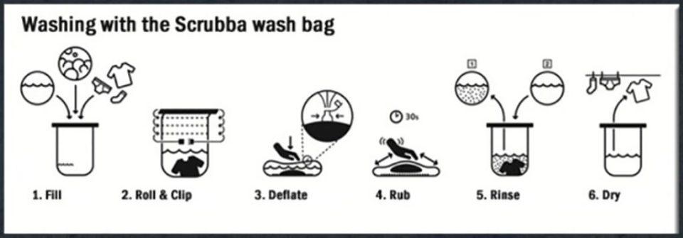 Como usar o The Scrubba Wash Bag