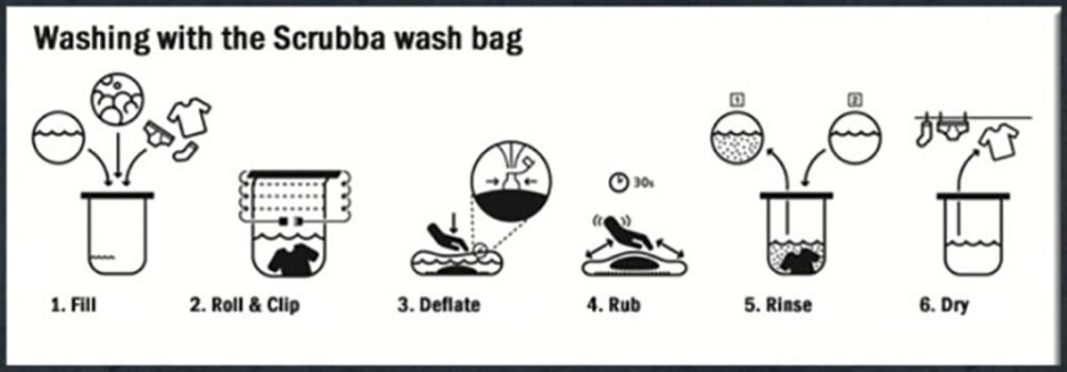 Como usar o The Scrubba Wash Bag