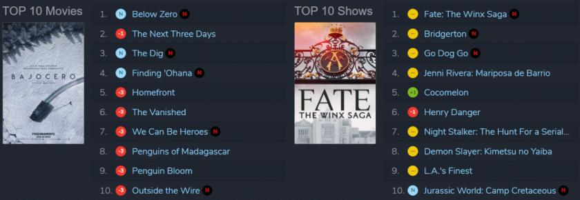 destino a saga winx temporada 2 tudo o que sabemos até agora top ten 30 de janeiro