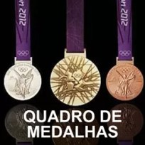 Quadro medalhas Olimpíadas 2012