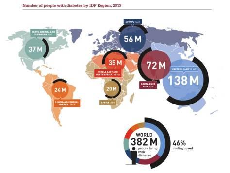 number-of-cases-idf-region