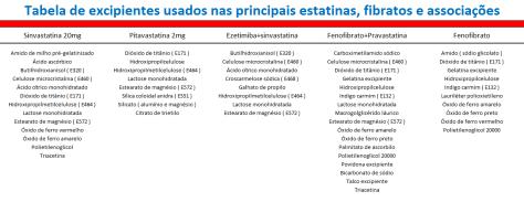 Tabela_de_excipientes_das_estatinas