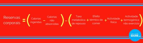 Dieta e metabolismo melhorsaude.org melhor blog de saude