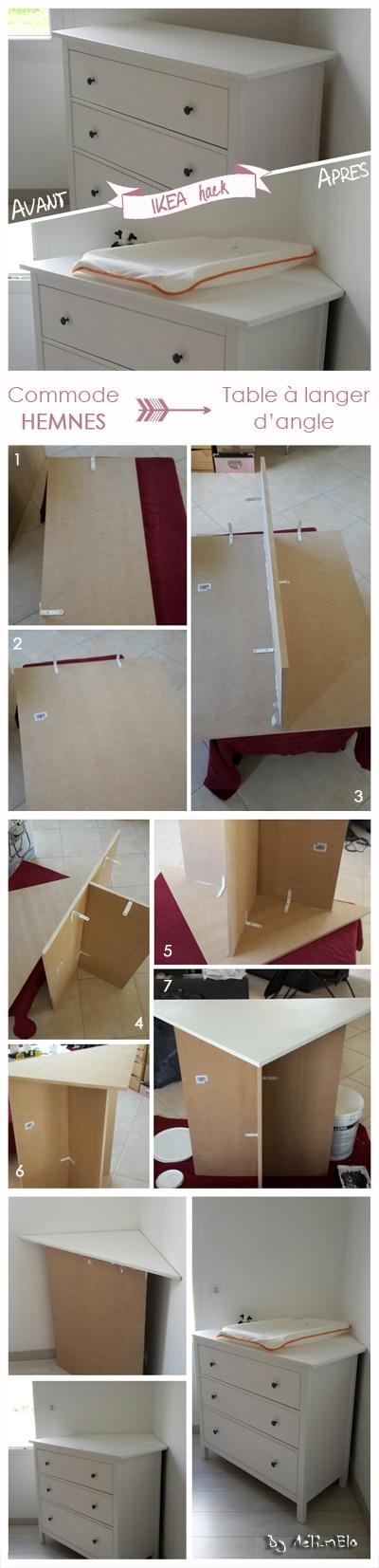 Table à Langer Dangle Diy Ikea Hack