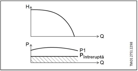 grundfos-diag1