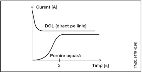 grundfos-diag3