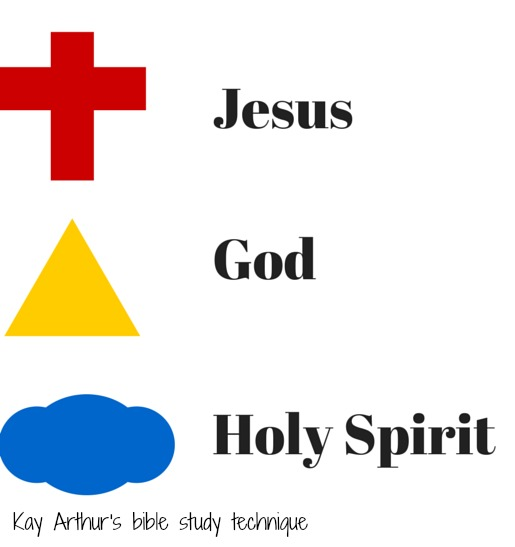 Study Your Bible