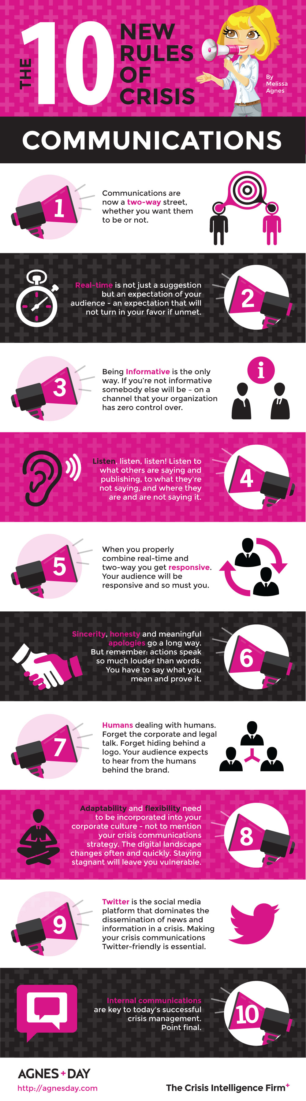 10 New Rules of Crisis Communications - Infographic