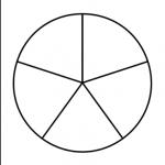 5 сектордың шеңбері