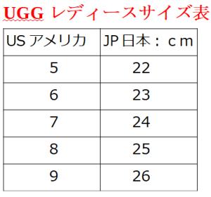 UGGレディースサイズ表