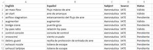 Cómo reutilizar glosarios de Excel en herramientas TAO: SDL Trados Studio