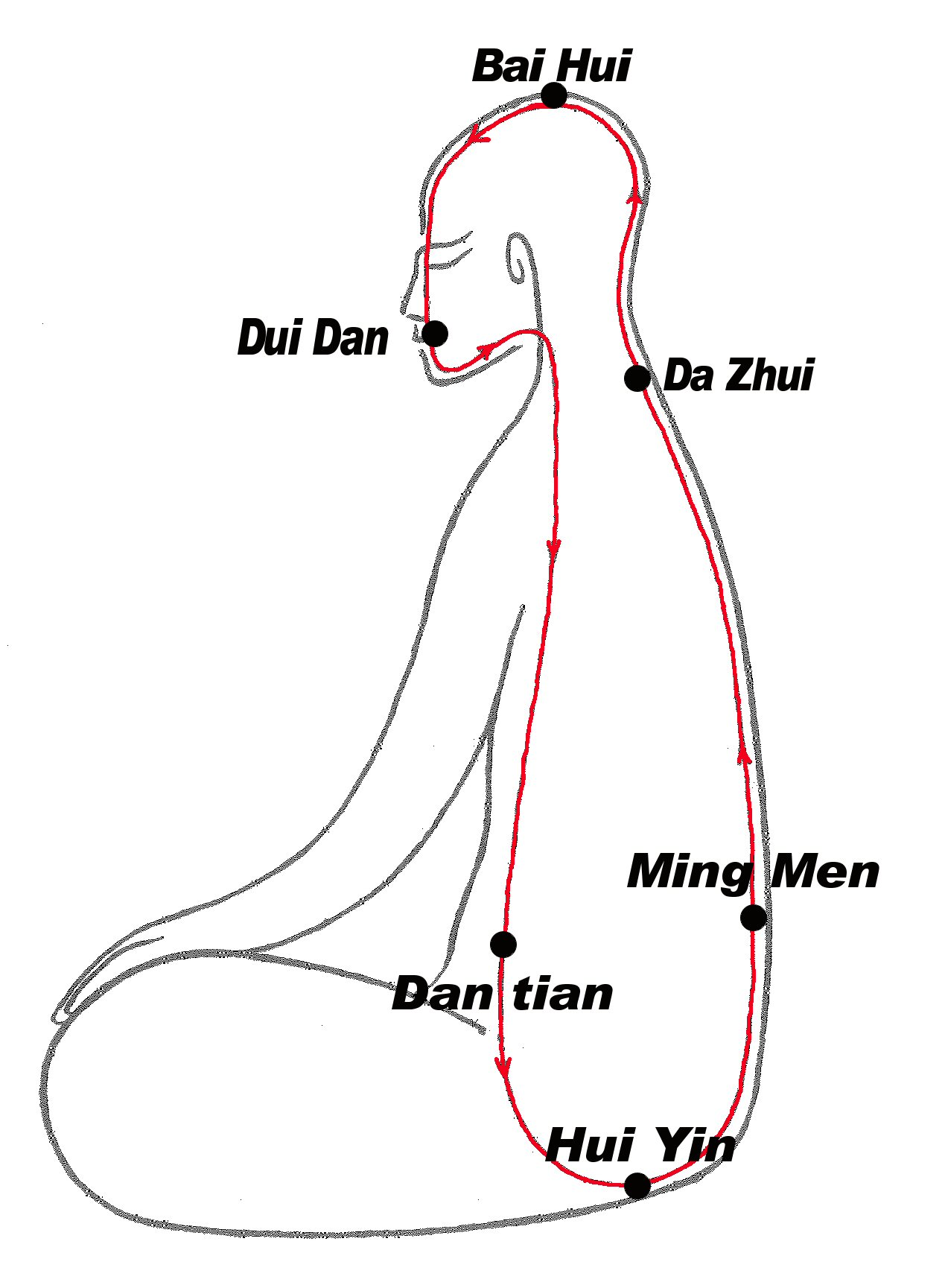 Chants Du Taiji Quan