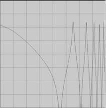 comp filter