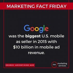 Marketing Fact Friday 1.15