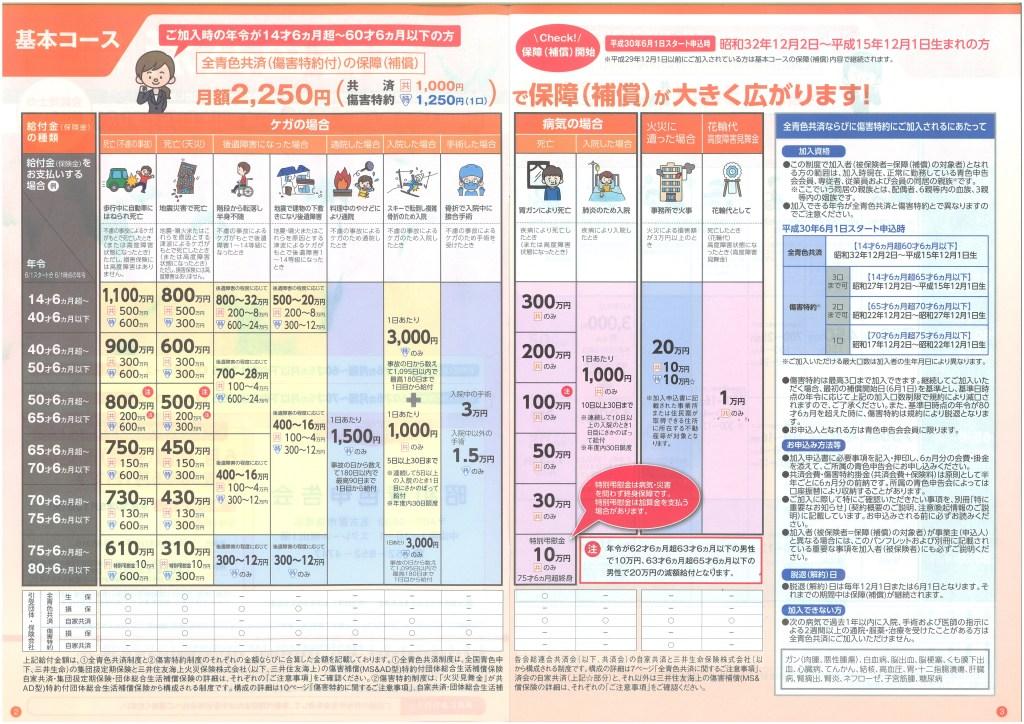 全青色共済パンフレット基本コース(2018年12月、2019年6月加入用)