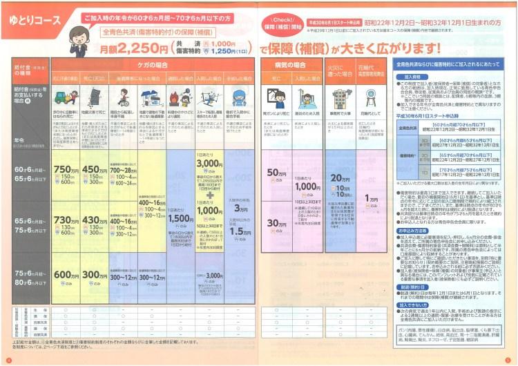 全青色共済パンフレットゆとりコース(2018年12月、2019年6月加入用)