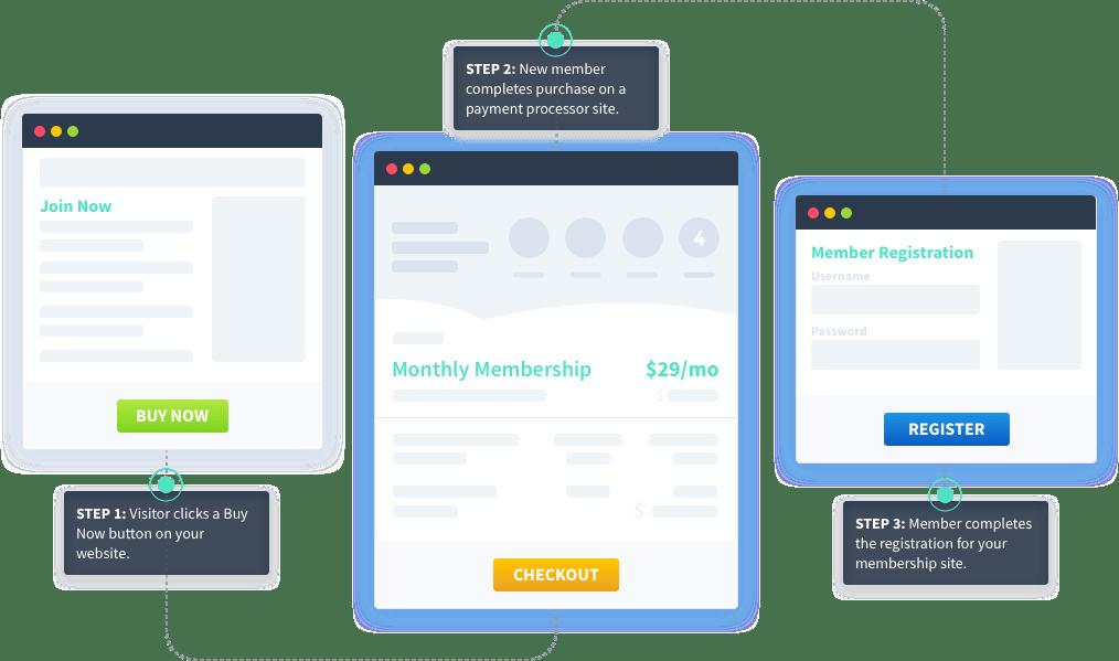 WishList Member - Membership Software - WordPress Membership Plugin