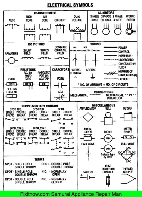 Contemporary Electrical Drawings Symbols Frieze - Simple Wiring ...
