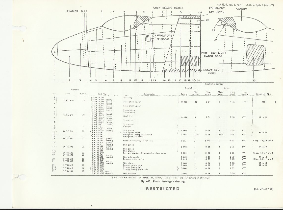 Canberra Amp B 57 Plans And Drawings