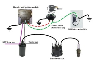 How Mercruiser Thunderbolt ignition systems work Page: 1