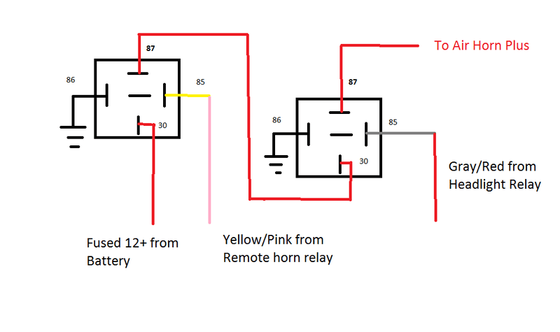 horn_relay_diagram_19389?resize\\\\\\\\\\\\\\\\\\\\\\\\\\\\\\\=665%2C395 train horn diagram train horn design \u2022 wiring diagrams  at crackthecode.co