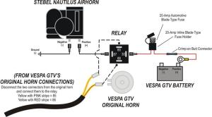 Modern Vespa : Tutorial: Installing a Stebel Airhorn on a GTV