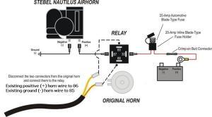 Modern Vespa : GTS250ie Stebel install fail