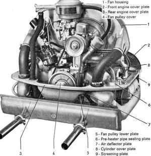 TheSamba :: Beetle  19581967  View topic  64 Beetle 1200 engine sheet metal