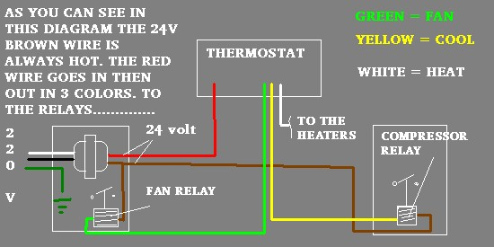 central ac wiring diagram  85 ezgo workhorse robin gas