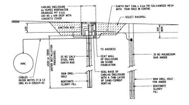 CP System Diagram-figure 2