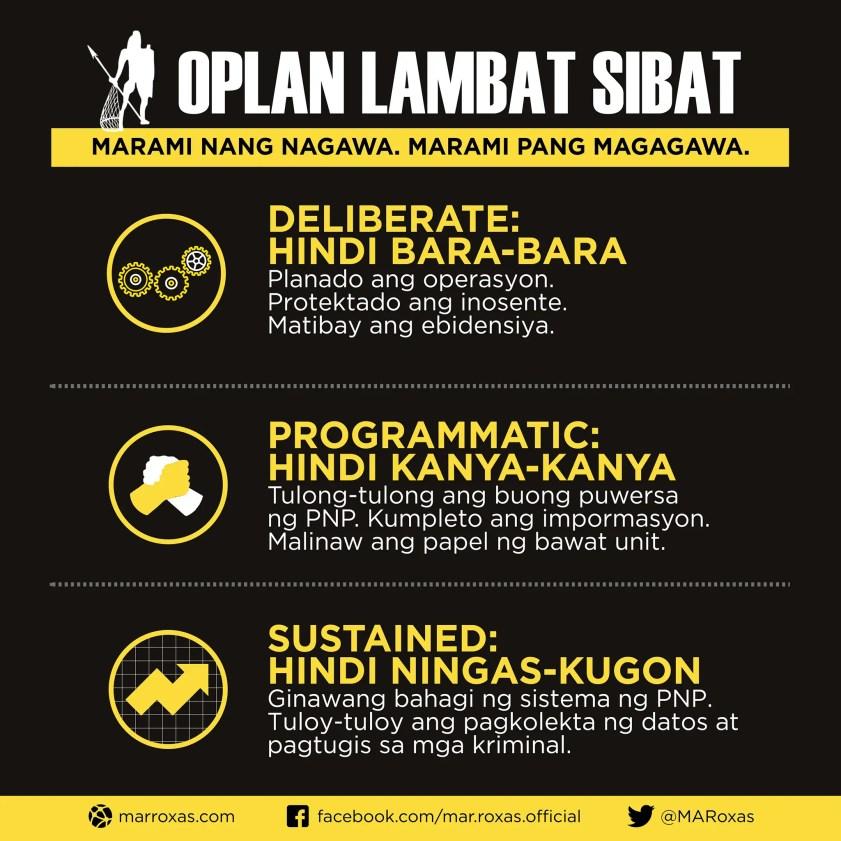 Image result for Oplan Lambat-Sibat