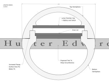 Urn Schematic 4a