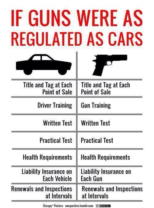 treat guns like cars you say