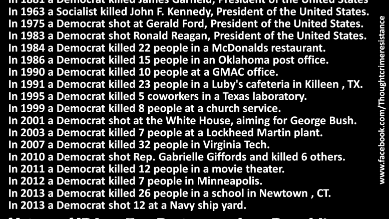 Are These Shooters All Democrats? - The Meme Policeman