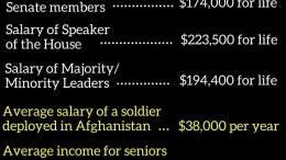salary of politicians meme