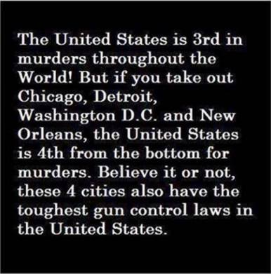 United States 3rd in the world for murders meme