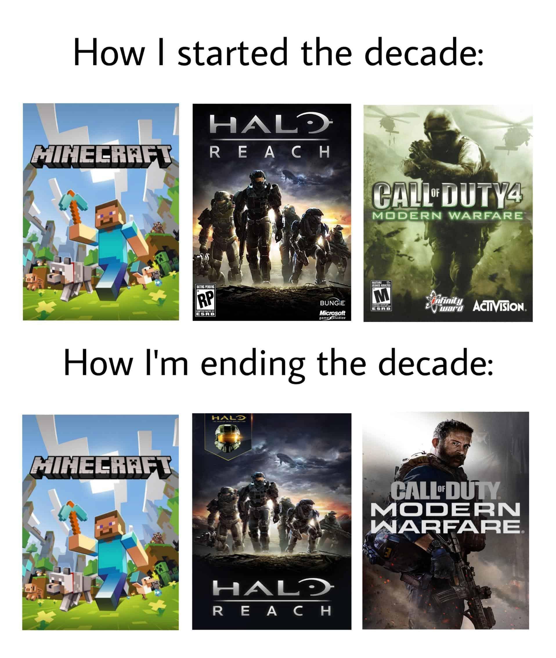 Memebase Dark Memes All Your Memes In Our Base Funny Memes