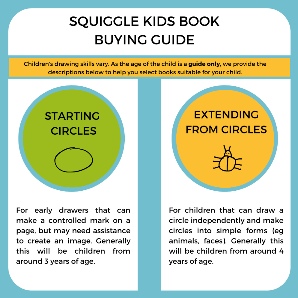 Squiggle Kids Book Buying Guide