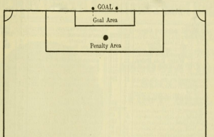 Penalty kick – The first ever single shot on the goal in Airdrie