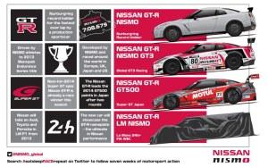 Nissan Revela Que Usará GT-R Nismo Para Buscar Vitória Nas 24 Horas De Le Mans Em 2015