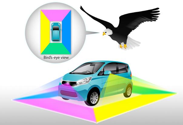 Nissan incorpora tecnología de punta con el Sistema de Visión Periférica
