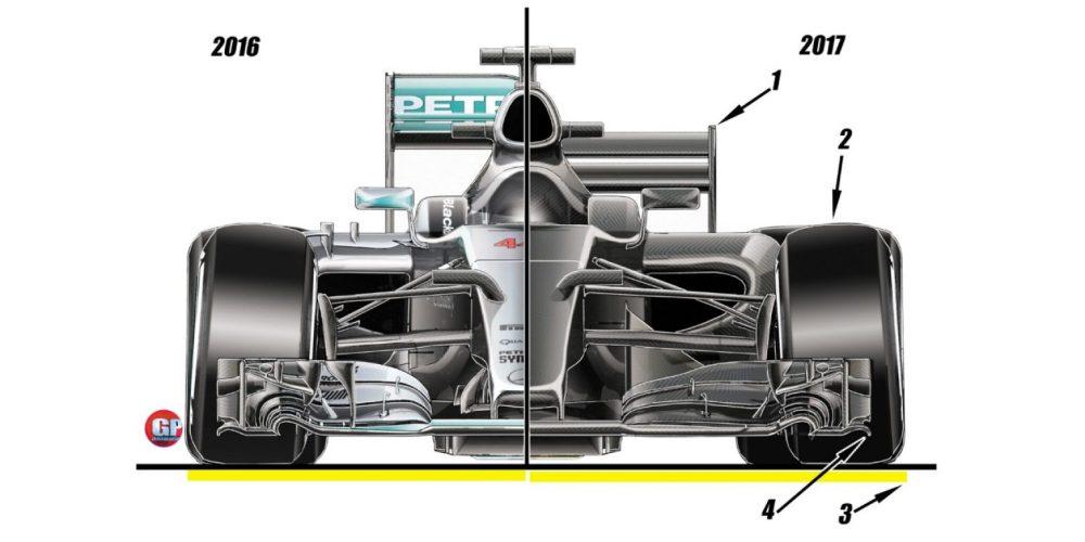 Cambios significativos en los coches de F1 para la temporada 2017