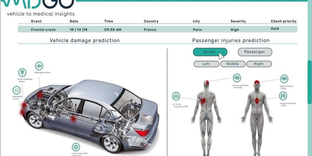 Hyundai Motor se asocia con MDGo para mejorar la seguridad vehicular