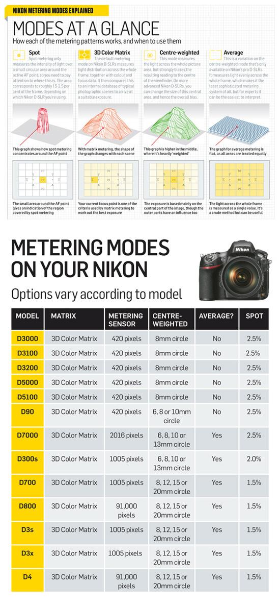metering-modes-2