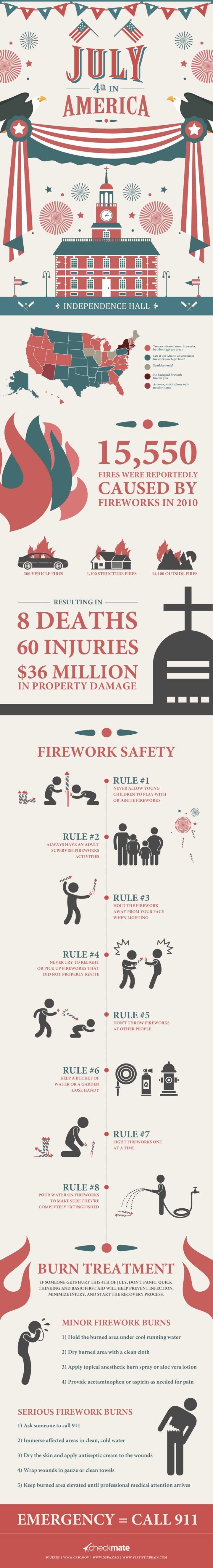 fireworks-101-4th-of-july-safety_51c9e7049cb42
