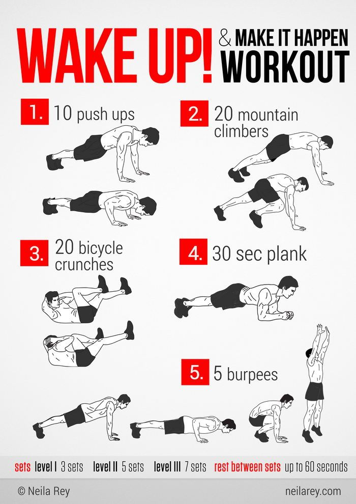 Chest Workout At Home Without Equipment Chart