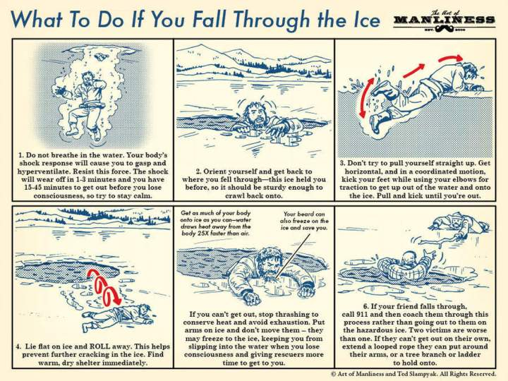 How-to-Survive-if-you-fall-through-the-Ice